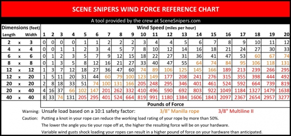 Scene Snipers Wind Force on Grip Rags